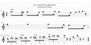 all_i_want_variante